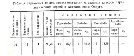 1%d0%b1%d0%b5%d0%b7%d1%8b%d0%bc%d1%8f%d0%bd%d0%bd%d1%8b%d0%b9